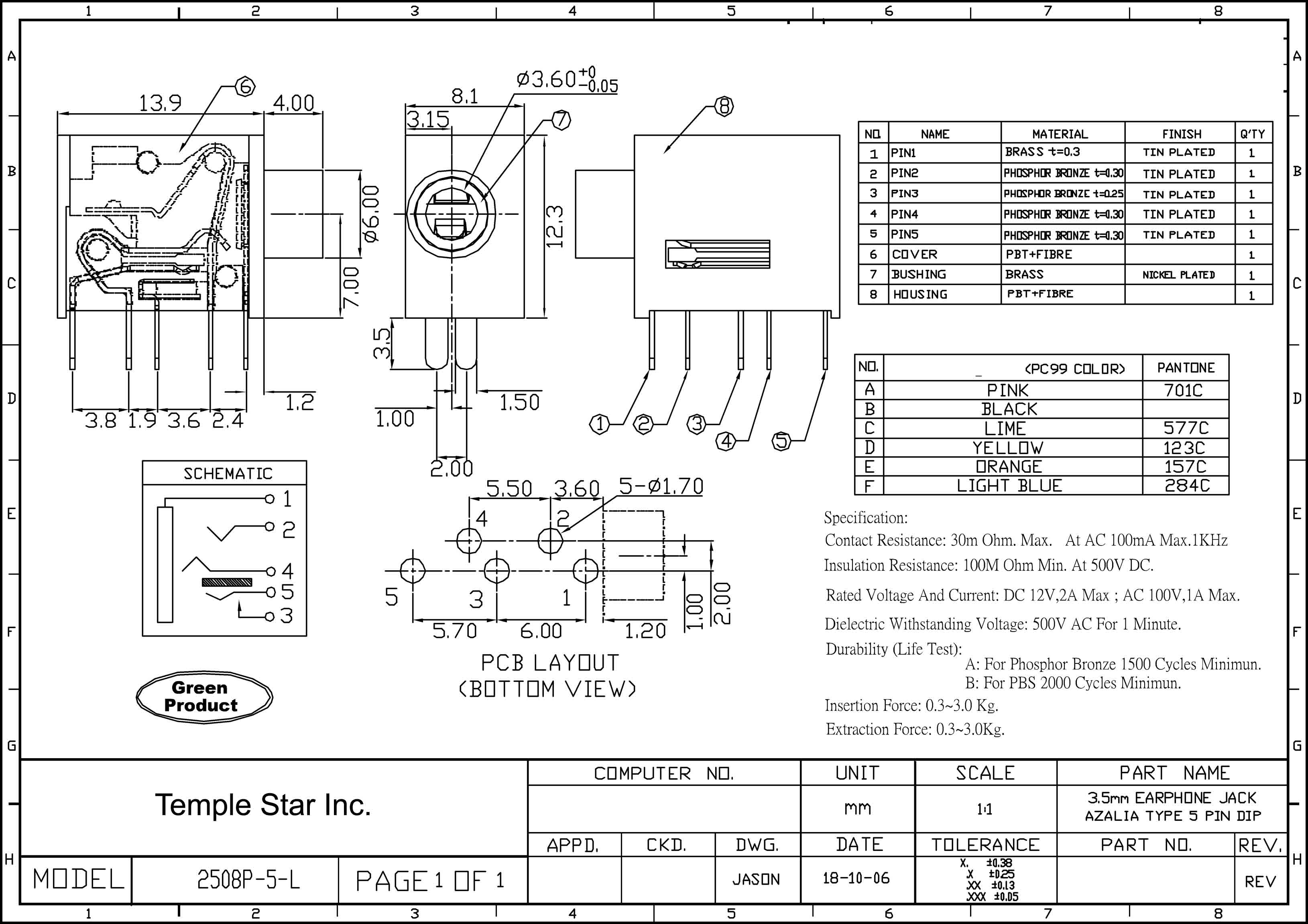 Shr 1 Series Wiring Diagram Hot Rails Three Pin Jack Rca Opinions About 3 5mm To Will Be A Thing U2022 Rh Exploreandmore Co Uk
